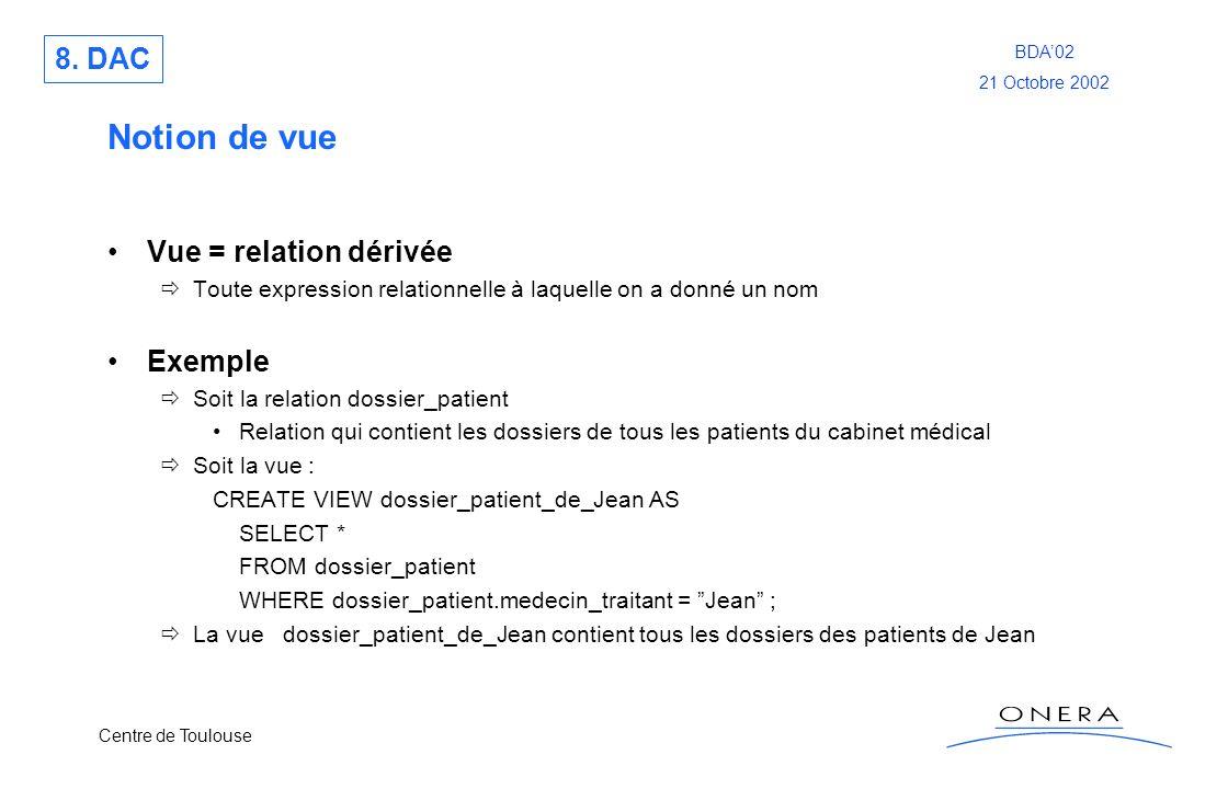 Centre de Toulouse BDA02 21 Octobre 2002 Notion de vue Vue = relation dérivée Toute expression relationnelle à laquelle on a donné un nom Exemple Soit