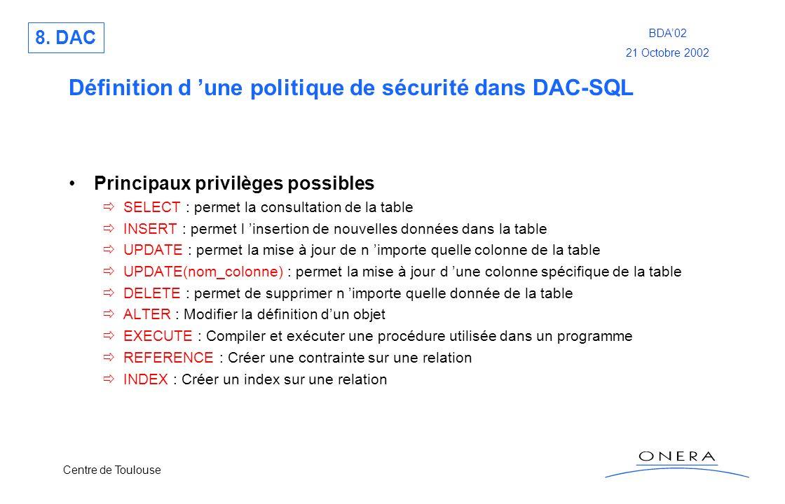 Centre de Toulouse BDA02 21 Octobre 2002 Définition d une politique de sécurité dans DAC-SQL Principaux privilèges possibles SELECT : permet la consul