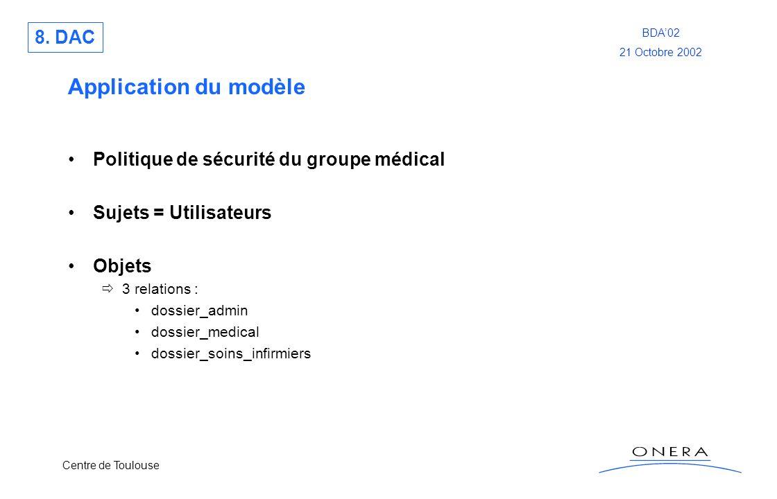 Centre de Toulouse BDA02 21 Octobre 2002 Application du modèle Politique de sécurité du groupe médical Sujets = Utilisateurs Objets 3 relations : doss