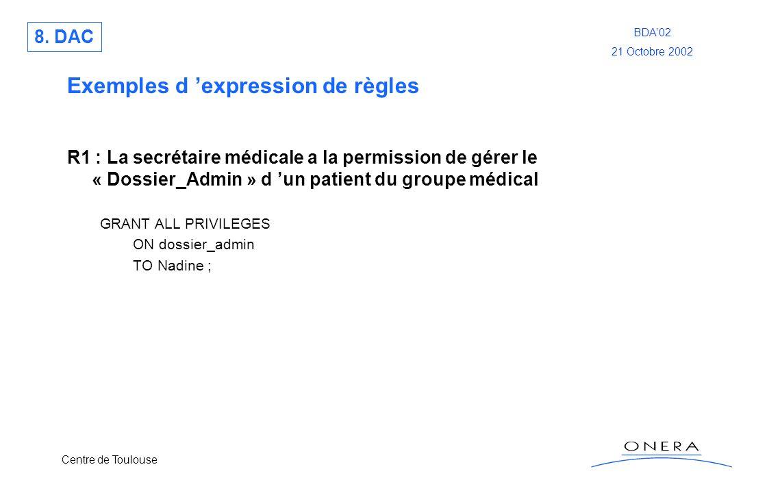 Centre de Toulouse BDA02 21 Octobre 2002 Exemples d expression de règles R1 : La secrétaire médicale a la permission de gérer le « Dossier_Admin » d u
