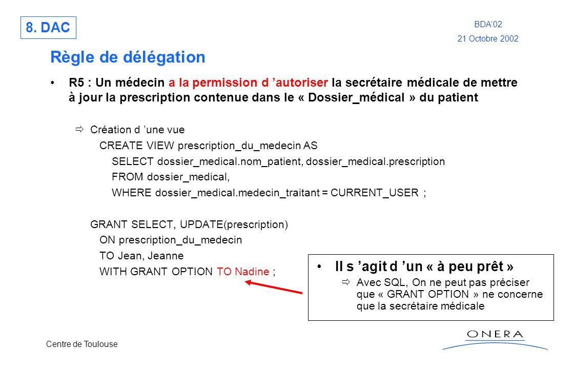 Centre de Toulouse BDA02 21 Octobre 2002 Règle de délégation R5 : Un médecin a la permission d autoriser la secrétaire médicale de mettre à jour la pr