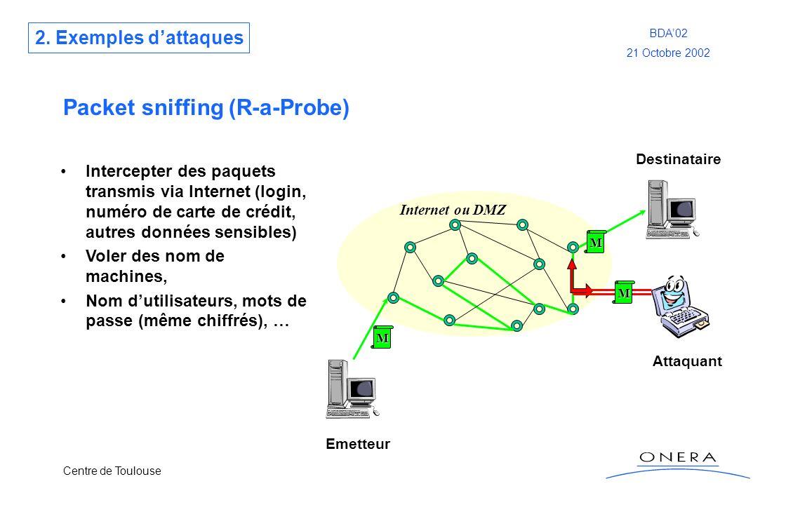 Centre de Toulouse BDA02 21 Octobre 2002 Flooding Principe : Envoyer un grand nombre de messages de sorte que le récepteur ne peut plus les gérer Conduit à un déni de service Ce déni de service peut provenir de plusieurs sources (DDOS pour Déni de service distribué) Flooding les plus fréquents Flooding TCP (ou Syn flooding) Flooding UDP Smurfing (exemple de flooding ICMP avec des paquets Echo Request) 2.