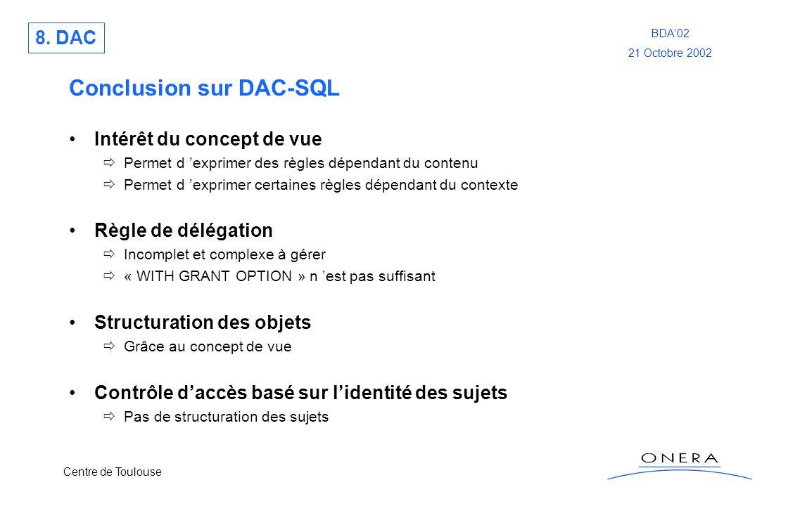 Centre de Toulouse BDA02 21 Octobre 2002 Conclusion sur DAC-SQL Intérêt du concept de vue Permet d exprimer des règles dépendant du contenu Permet d e