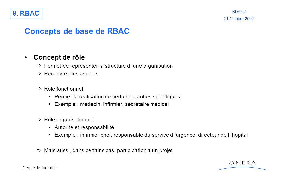 Centre de Toulouse BDA02 21 Octobre 2002 Concepts de base de RBAC Concept de rôle Permet de représenter la structure d une organisation Recouvre plus