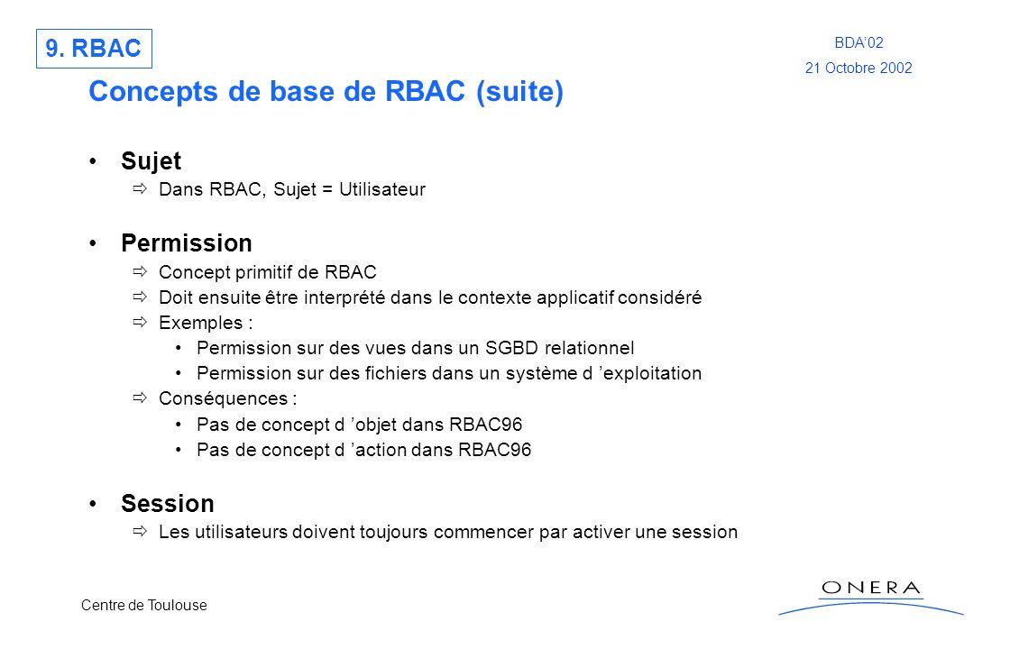 Centre de Toulouse BDA02 21 Octobre 2002 Concepts de base de RBAC (suite) Sujet Dans RBAC, Sujet = Utilisateur Permission Concept primitif de RBAC Doi