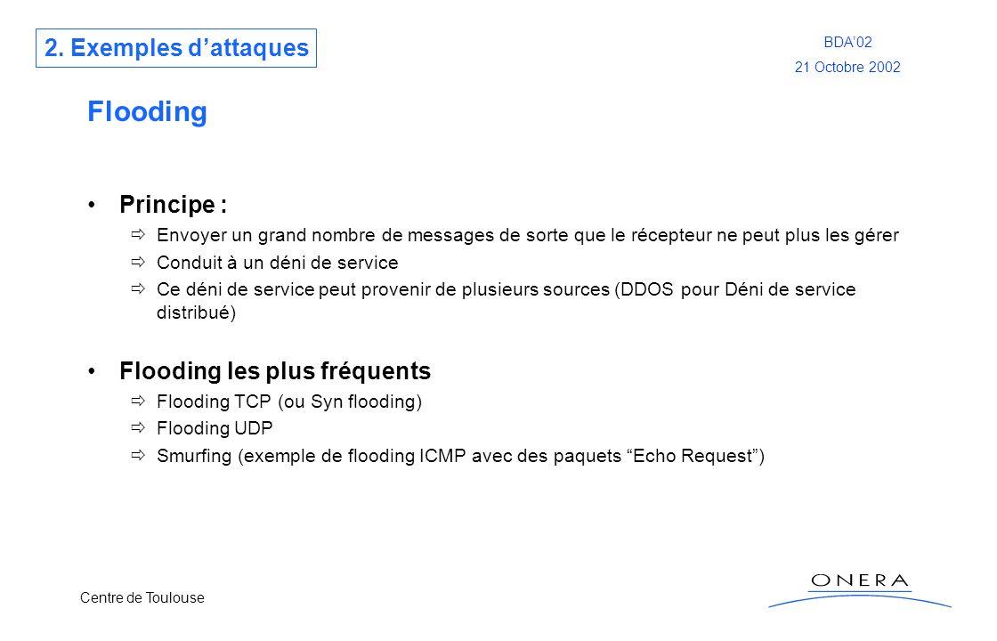 Centre de Toulouse BDA02 21 Octobre 2002 Attaque contre les bases de données statistiques (suite) Requête 3 SELECT COUNT ( Patient ) FROM Analyse Résultat : 10 Requête 4 SELECT COUNT ( Patient ) FROM Analyse WHERE NOT ( H/F = H AND Mutuelle = MGEN ) ; Résultat: 9 ; 10 - 9 = 1 Conséquence : Le système doit aussi refuser de répondre à une requête pour laquelle la cardinalité du résultat est inférieure à N - b N est la cardinalité de la relation initiale Requête 5 SELECT SUM ( Leucocyte ) FROM Analyse Résultat : 54300 Requête 6 SELECT SUM ( Leucocyte ) FROM Analyse WHERE NOT ( H/F = H AND Mutuelle = MGEN) ; Résultat : 50800 ; 54300 – 50800 = 3500 2.