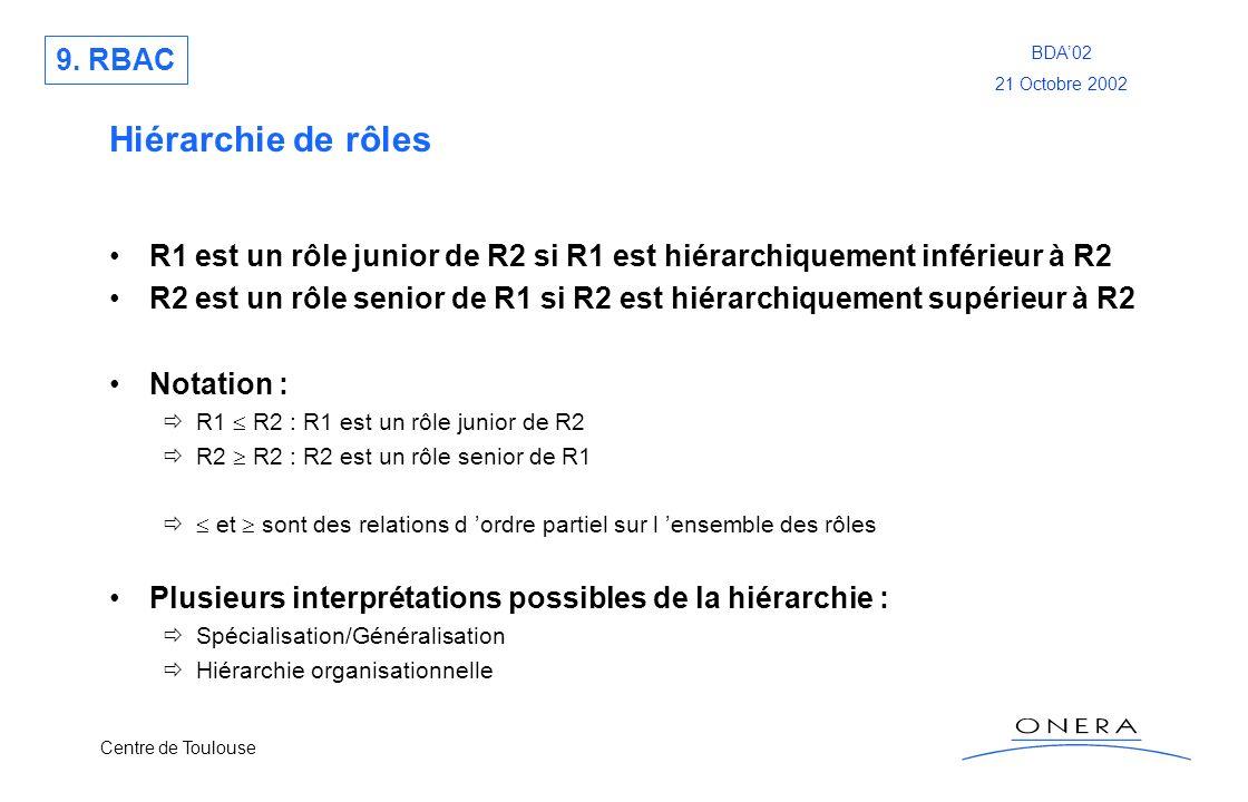Centre de Toulouse BDA02 21 Octobre 2002 Hiérarchie de rôles R1 est un rôle junior de R2 si R1 est hiérarchiquement inférieur à R2 R2 est un rôle seni