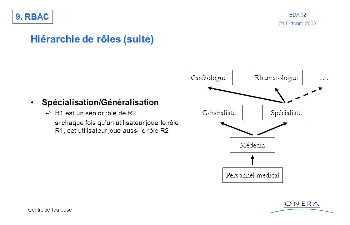 Centre de Toulouse BDA02 21 Octobre 2002 Hiérarchie de rôles (suite) Spécialisation/Généralisation R1 est un senior rôle de R2 si chaque fois quun uti
