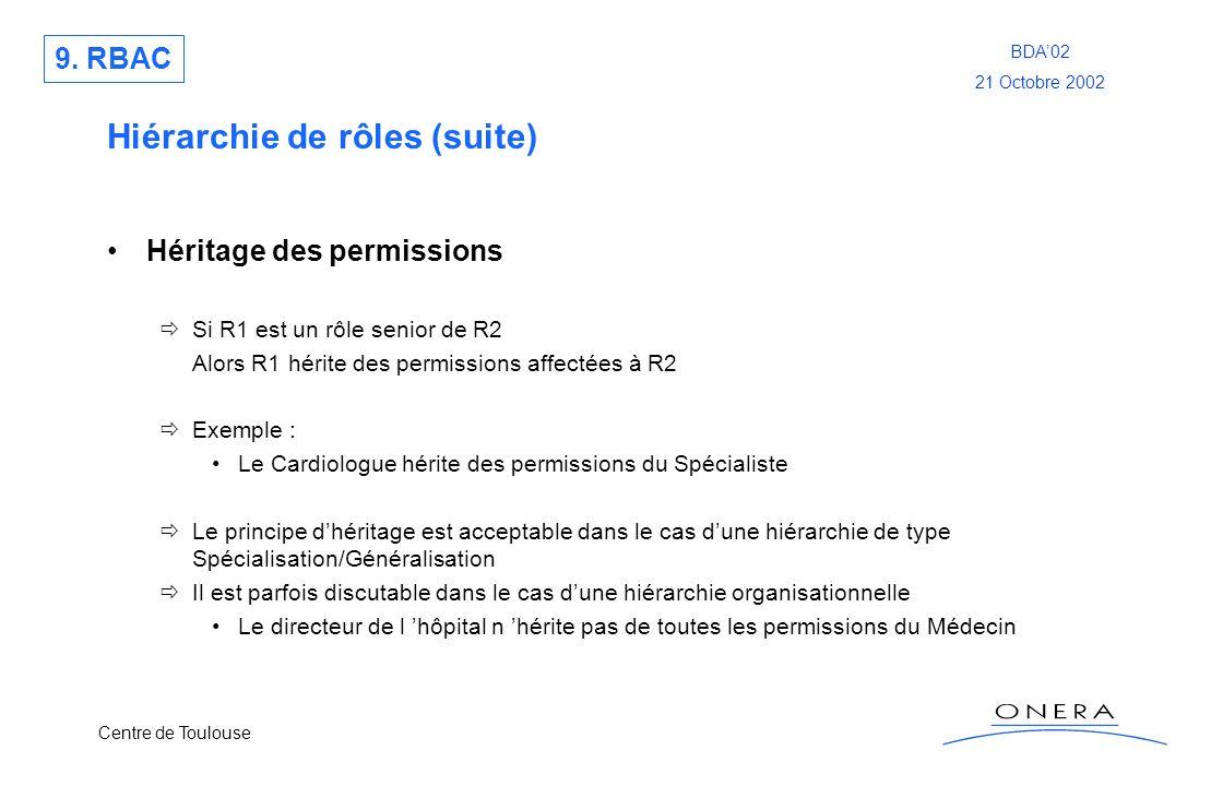Centre de Toulouse BDA02 21 Octobre 2002 Hiérarchie de rôles (suite) Héritage des permissions Si R1 est un rôle senior de R2 Alors R1 hérite des permi