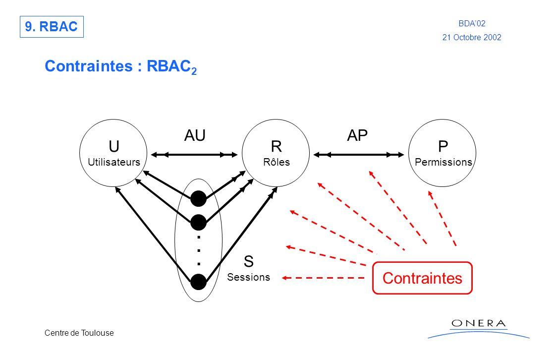 Centre de Toulouse BDA02 21 Octobre 2002 Contraintes : RBAC 2 U Utilisateurs R Rôles P Permissions...... S Sessions AUAP Contraintes 9. RBAC