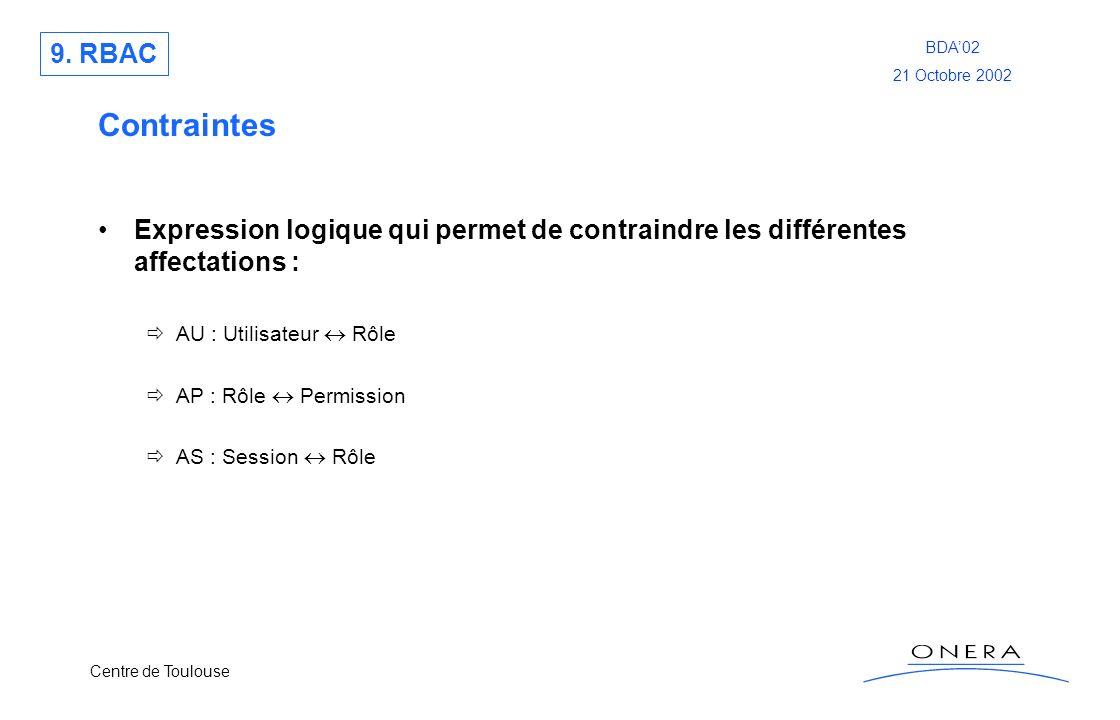 Centre de Toulouse BDA02 21 Octobre 2002 Contraintes Expression logique qui permet de contraindre les différentes affectations : AU : Utilisateur Rôle