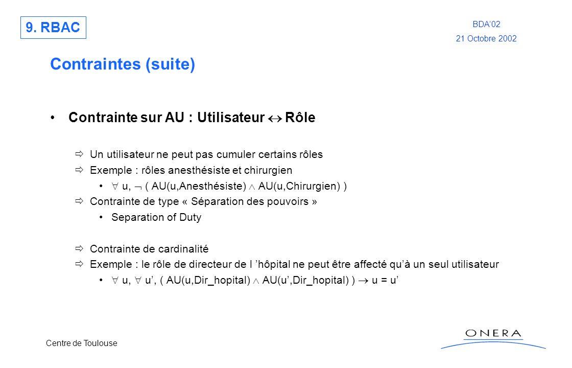 Centre de Toulouse BDA02 21 Octobre 2002 Contraintes (suite) Contrainte sur AU : Utilisateur Rôle Un utilisateur ne peut pas cumuler certains rôles Ex