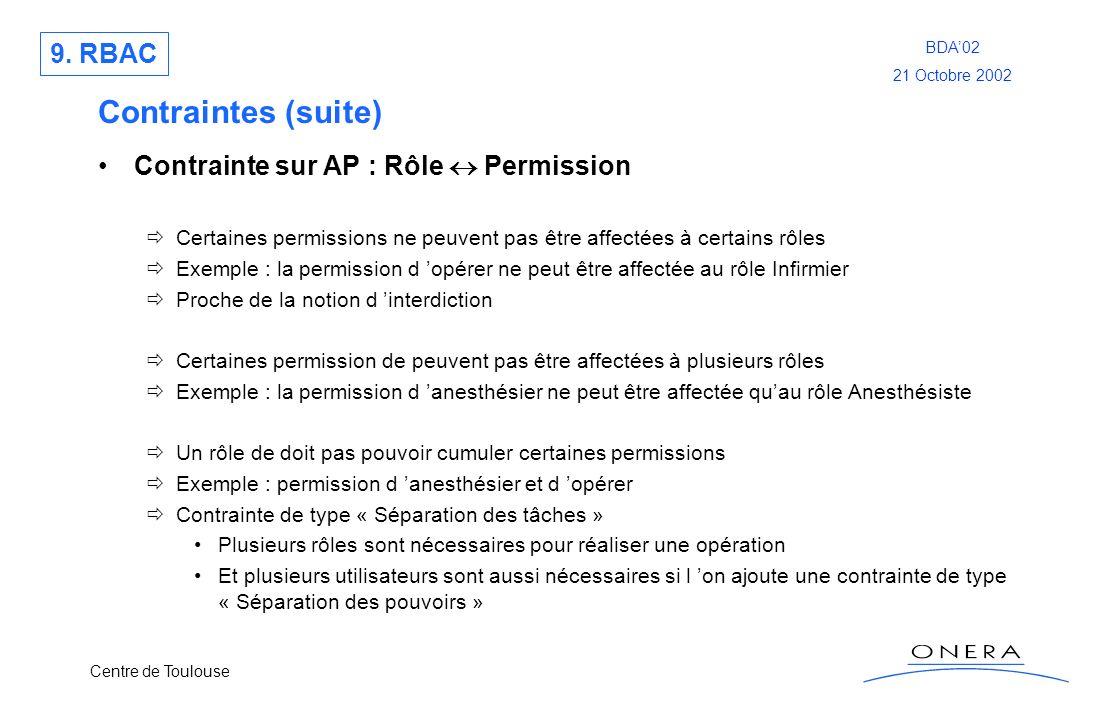 Centre de Toulouse BDA02 21 Octobre 2002 Contraintes (suite) Contrainte sur AP : Rôle Permission Certaines permissions ne peuvent pas être affectées à