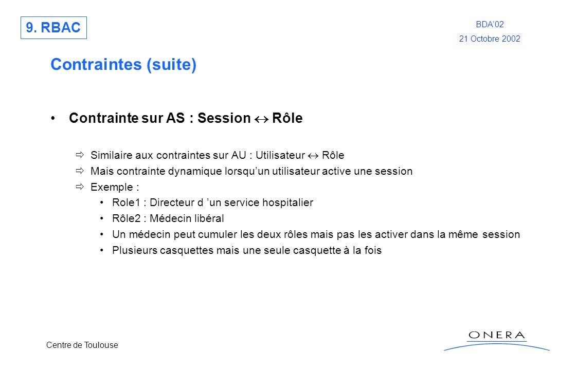 Centre de Toulouse BDA02 21 Octobre 2002 Contraintes (suite) Contrainte sur AS : Session Rôle Similaire aux contraintes sur AU : Utilisateur Rôle Mais