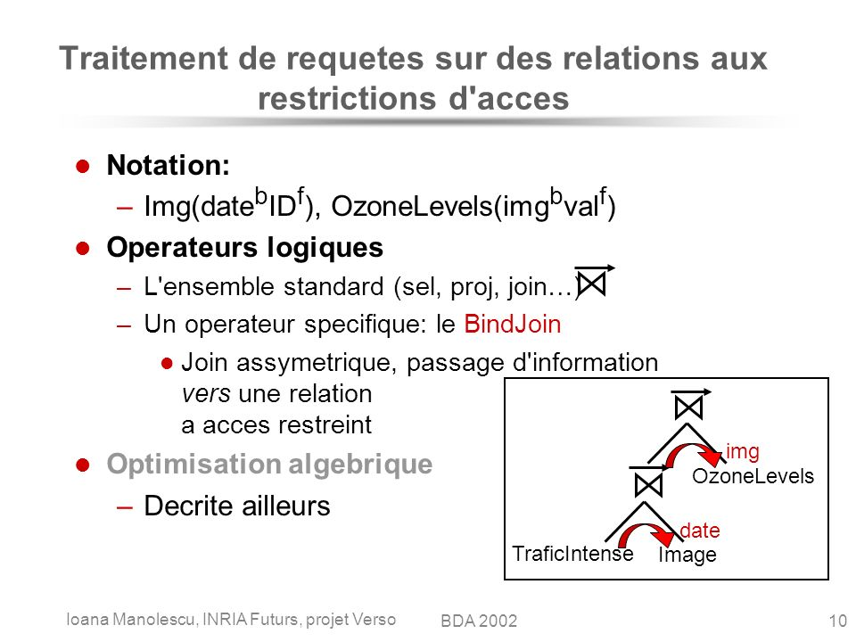 Ioana Manolescu, INRIA Futurs, projet Verso 10BDA 2002 Traitement de requetes sur des relations aux restrictions d'acces Notation: –Img(date b ID f ),
