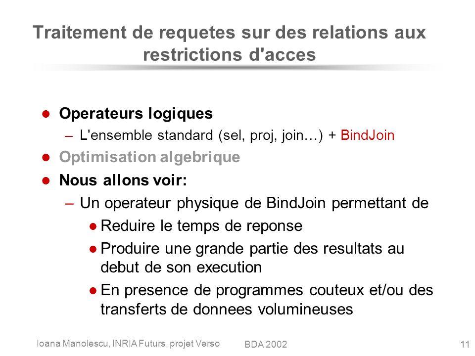 Ioana Manolescu, INRIA Futurs, projet Verso 11BDA 2002 Traitement de requetes sur des relations aux restrictions d'acces Operateurs logiques –L'ensemb