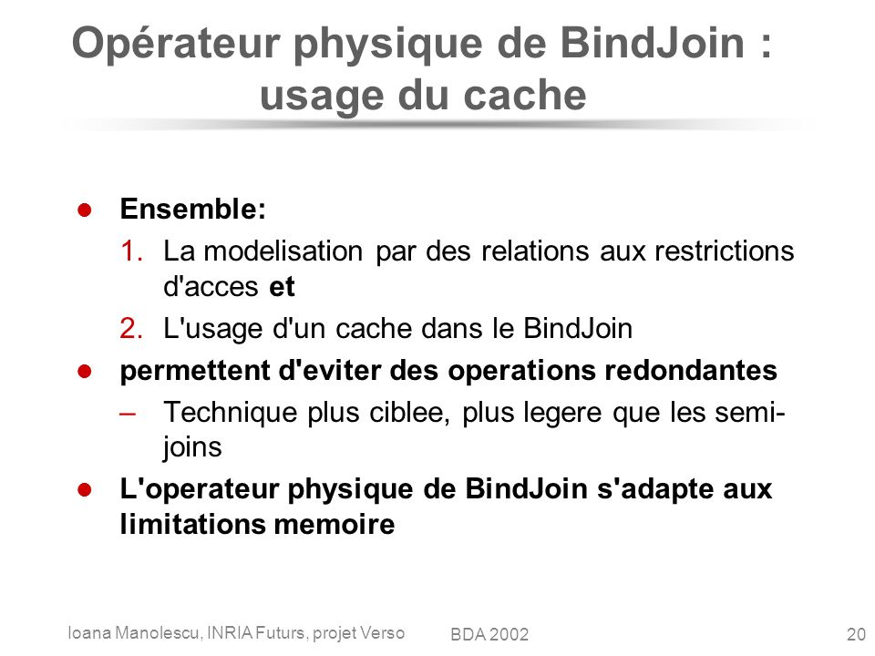 Ioana Manolescu, INRIA Futurs, projet Verso 20BDA 2002 Opérateur physique de BindJoin : usage du cache Ensemble: 1.La modelisation par des relations aux restrictions d acces et 2.L usage d un cache dans le BindJoin permettent d eviter des operations redondantes –Technique plus ciblee, plus legere que les semi- joins L operateur physique de BindJoin s adapte aux limitations memoire