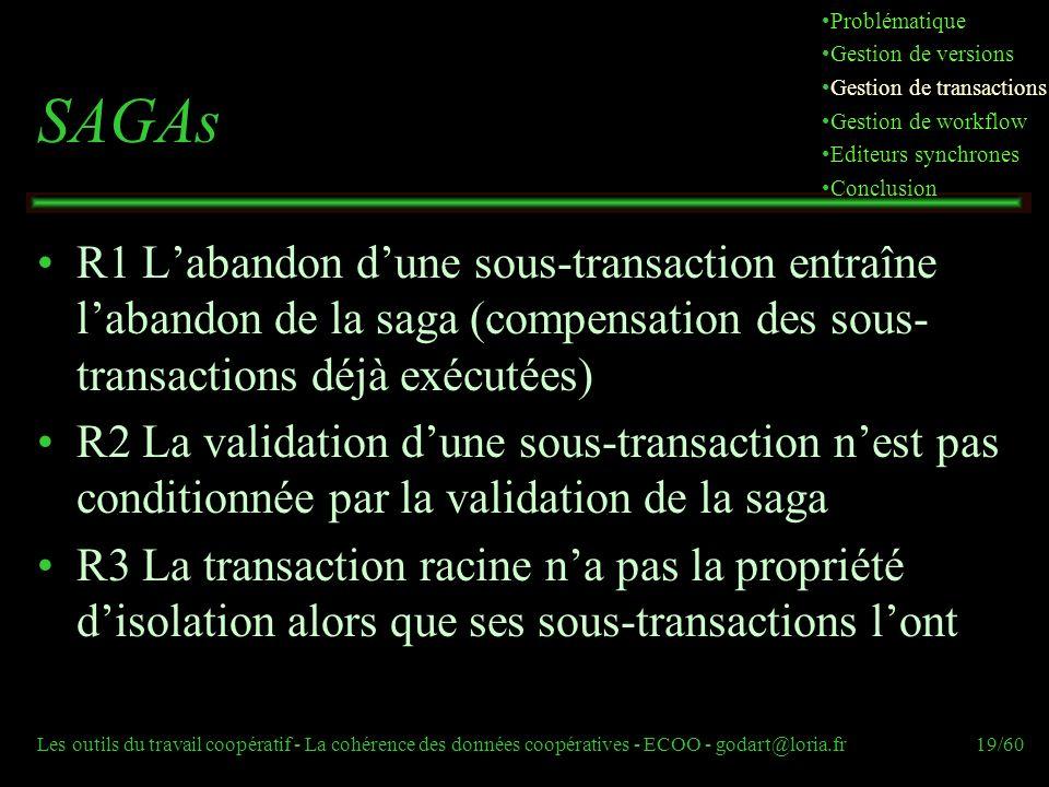 Les outils du travail coopératif - La cohérence des données coopératives - ECOO - godart@loria.fr19/60 SAGAs R1 Labandon dune sous-transaction entraîne labandon de la saga (compensation des sous- transactions déjà exécutées) R2 La validation dune sous-transaction nest pas conditionnée par la validation de la saga R3 La transaction racine na pas la propriété disolation alors que ses sous-transactions lont Problématique Gestion de versions Gestion de transactions Gestion de workflow Editeurs synchrones Conclusion
