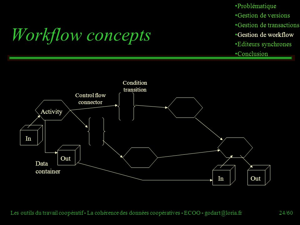 Les outils du travail coopératif - La cohérence des données coopératives - ECOO - godart@loria.fr24/60 Workflow concepts Control flow connector Condit