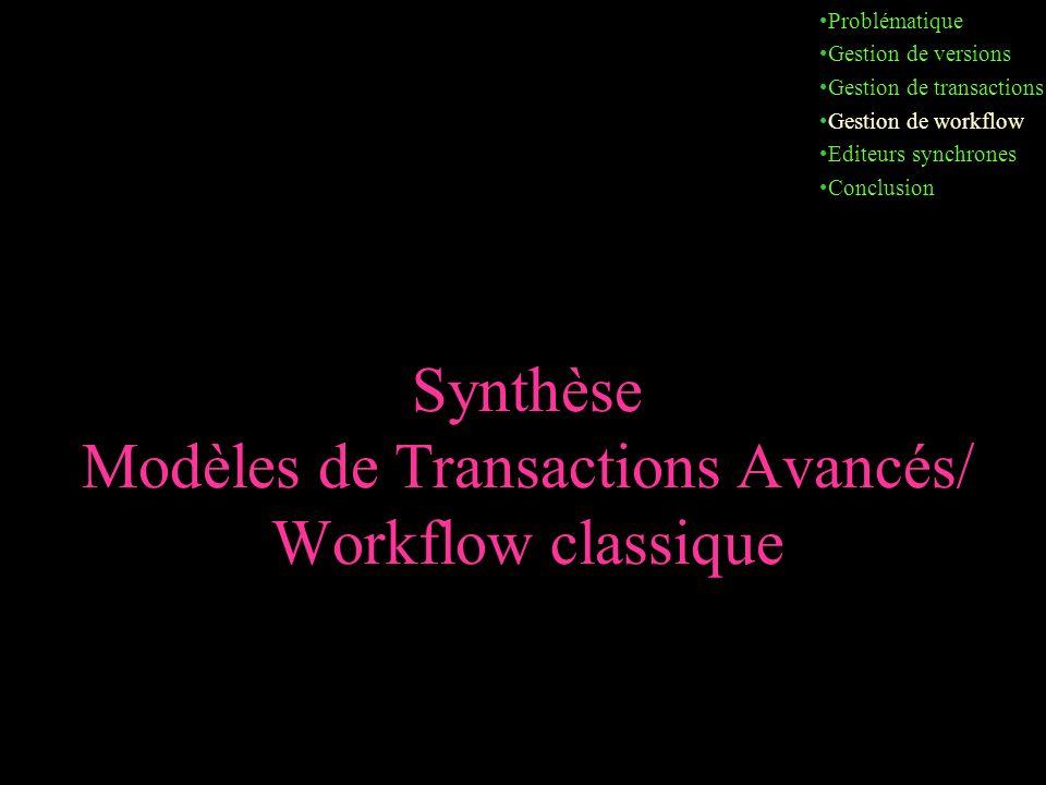 Synthèse Modèles de Transactions Avancés/ Workflow classique Problématique Gestion de versions Gestion de transactions Gestion de workflow Editeurs synchrones Conclusion