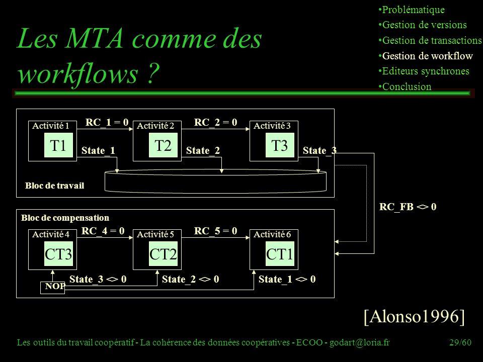 Les outils du travail coopératif - La cohérence des données coopératives - ECOO - godart@loria.fr29/60 Les MTA comme des workflows .