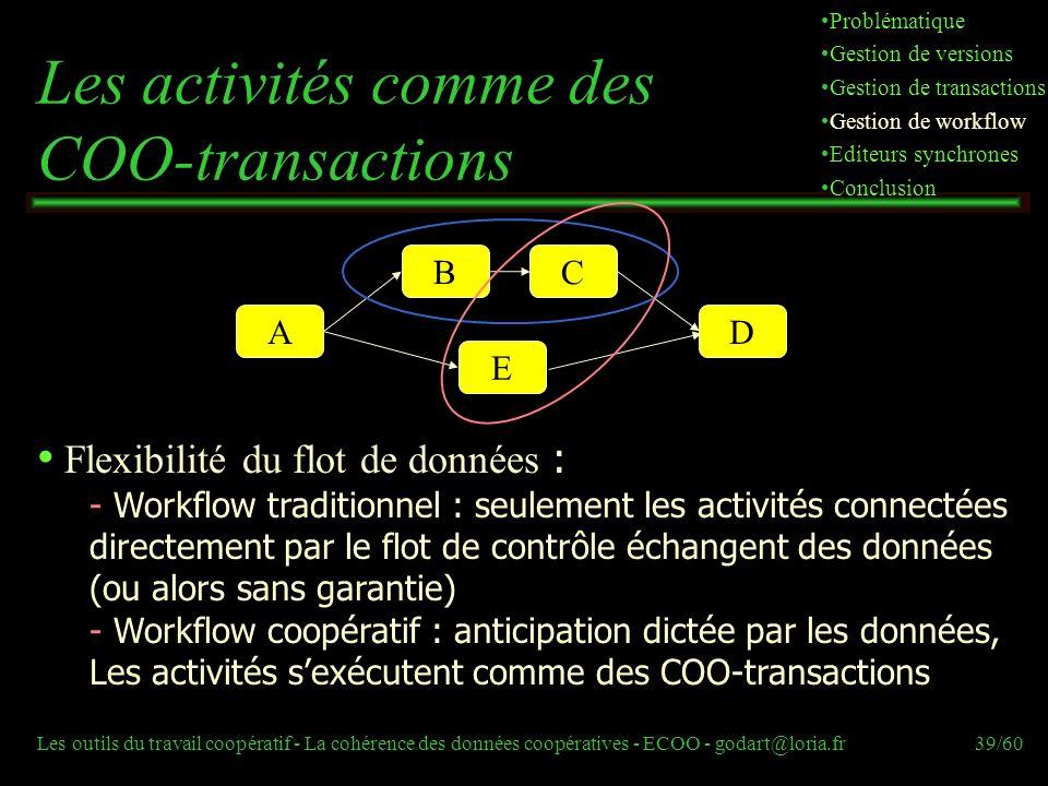 Les outils du travail coopératif - La cohérence des données coopératives - ECOO - godart@loria.fr39/60 Les activités comme des COO-transactions Flexibilité du flot de données : - Workflow traditionnel : seulement les activités connectées directement par le flot de contrôle échangent des données (ou alors sans garantie) - Workflow coopératif : anticipation dictée par les données, Les activités sexécutent comme des COO-transactions A E D B C Problématique Gestion de versions Gestion de transactions Gestion de workflow Editeurs synchrones Conclusion