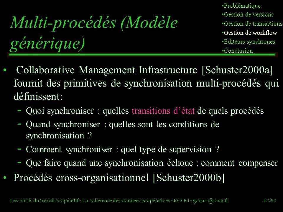Les outils du travail coopératif - La cohérence des données coopératives - ECOO - godart@loria.fr42/60 Multi-procédés (Modèle générique) Collaborative Management Infrastructure [Schuster2000a] fournit des primitives de synchronisation multi-procédés qui définissent:  Quoi synchroniser : quelles transitions détat de quels procédés  Quand synchroniser : quelles sont les conditions de synchronisation .