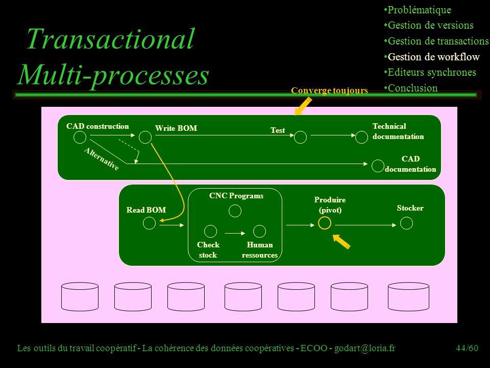 Les outils du travail coopératif - La cohérence des données coopératives - ECOO - godart@loria.fr44/60 Transactional Multi-processes Read BOM CNC Prog