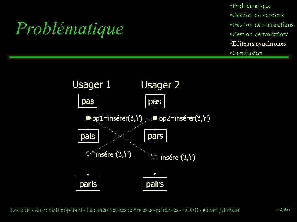 Les outils du travail coopératif - La cohérence des données coopératives - ECOO - godart@loria.fr49/60 Usager 1 Usager 2 pas op1=insérer(3, i ) op2=insérer(3, r ) pais pars insérer(3, r ) insérer(3, i ) pairs paris Problématique Gestion de versions Gestion de transactions Gestion de workflow Editeurs synchrones Conclusion