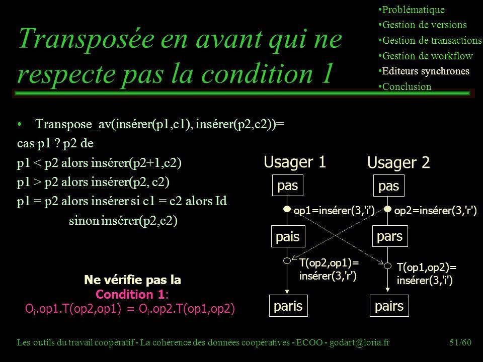 Les outils du travail coopératif - La cohérence des données coopératives - ECOO - godart@loria.fr51/60 Transposée en avant qui ne respecte pas la condition 1 Transpose_av(insérer(p1,c1), insérer(p2,c2))= cas p1 .