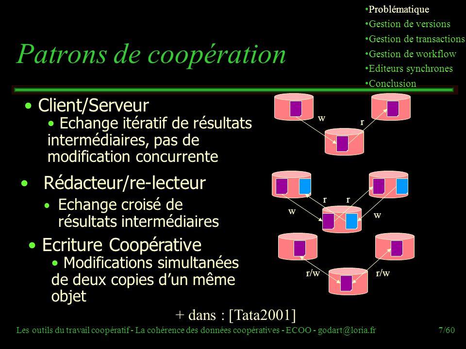 Les outils du travail coopératif - La cohérence des données coopératives - ECOO - godart@loria.fr58/60 Références (1) [Agostin1996] Agostini, A.