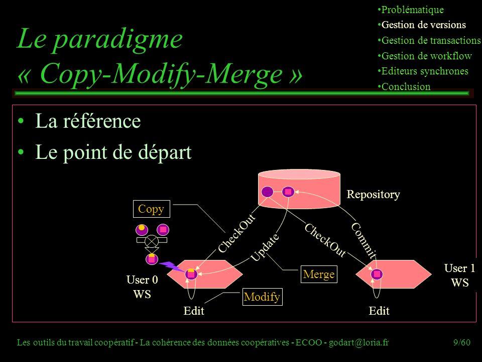 Les outils du travail coopératif - La cohérence des données coopératives - ECOO - godart@loria.fr9/60 Le paradigme « Copy-Modify-Merge » La référence