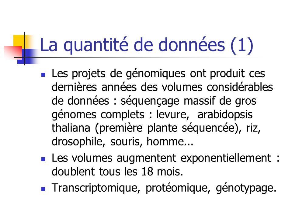 La quantité de données (1) Les projets de génomiques ont produit ces dernières années des volumes considérables de données : séquençage massif de gros génomes complets : levure, arabidopsis thaliana (première plante séquencée), riz, drosophile, souris, homme...