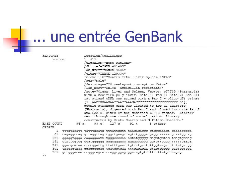 ... une entrée GenBank FEATURES Location/Qualifiers source 1..415 /organism=
