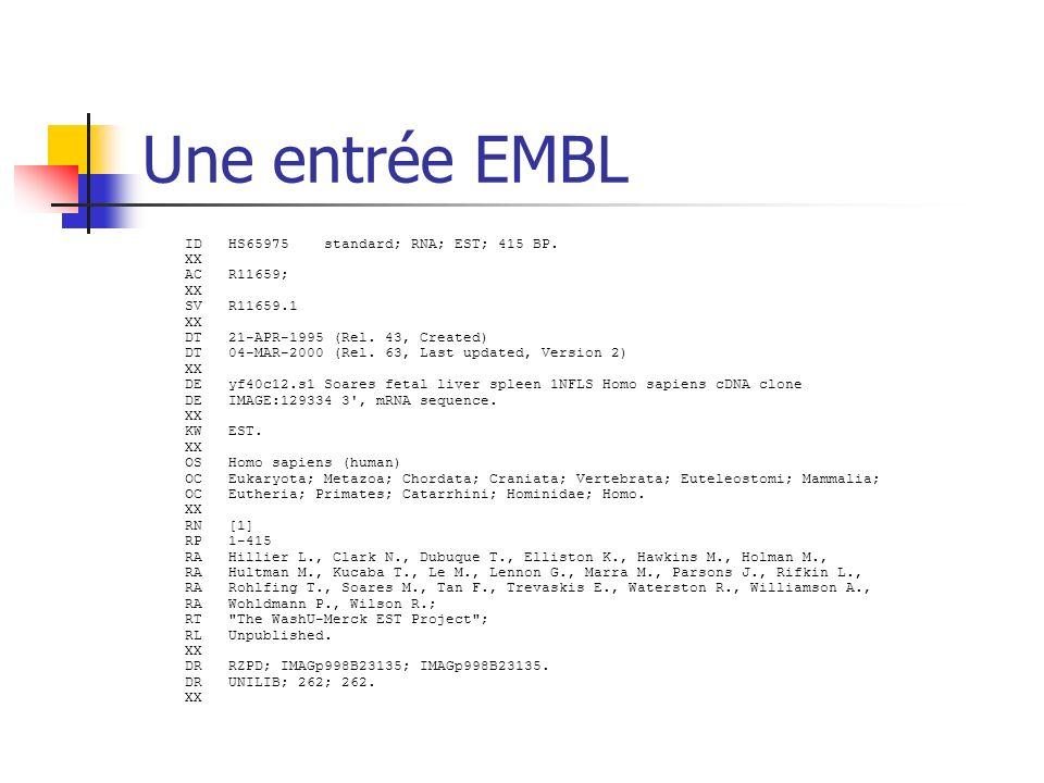 Une entrée EMBL ID HS65975 standard; RNA; EST; 415 BP.