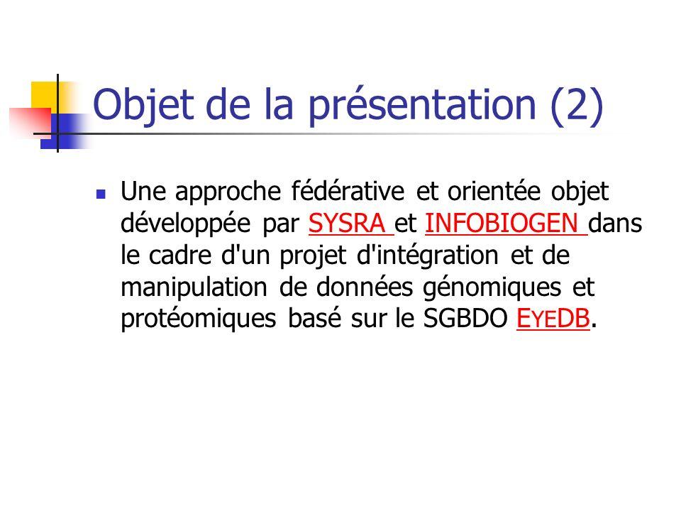Objet de la présentation (2) Une approche fédérative et orientée objet développée par SYSRA et INFOBIOGEN dans le cadre d un projet d intégration et de manipulation de données génomiques et protéomiques basé sur le SGBDO E YE DB.SYSRA INFOBIOGEN E YE DB