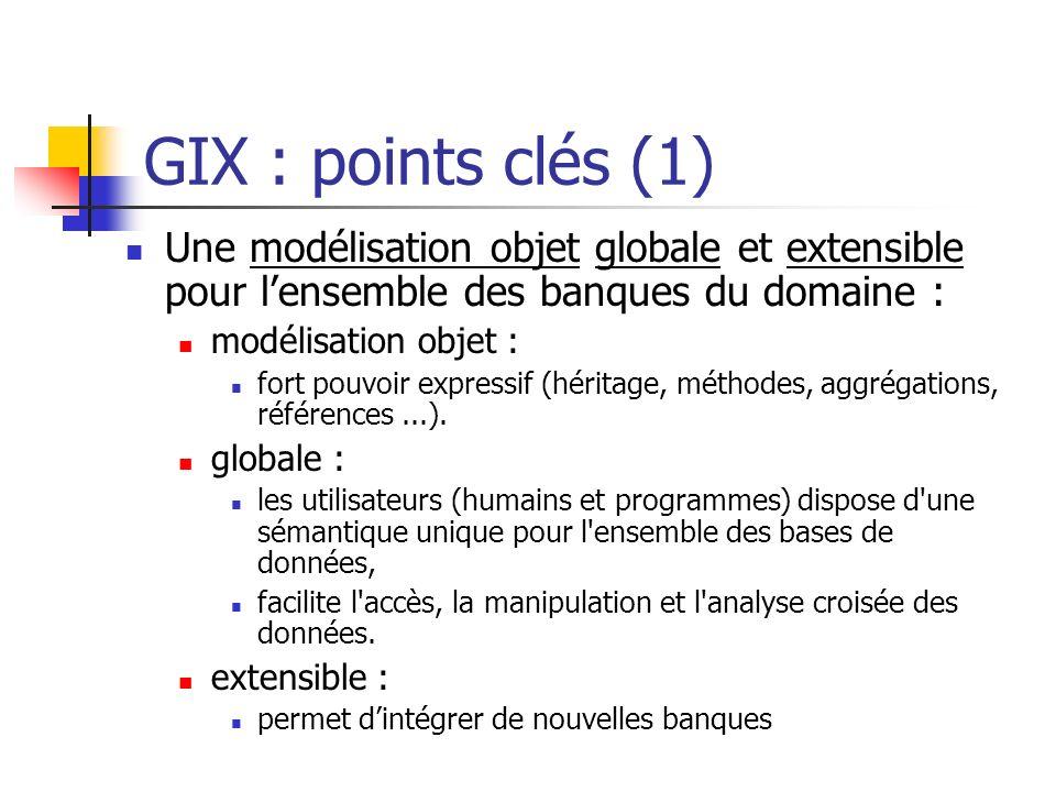 GIX : points clés (1) Une modélisation objet globale et extensible pour lensemble des banques du domaine : modélisation objet : fort pouvoir expressif (héritage, méthodes, aggrégations, références...).