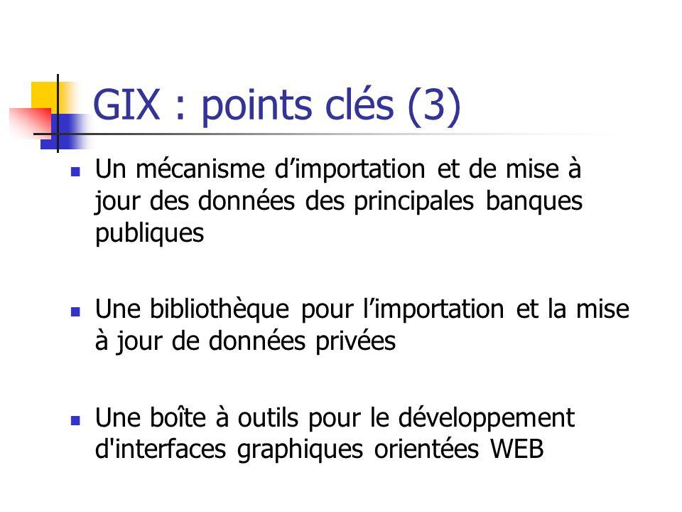 GIX : points clés (3) Un mécanisme dimportation et de mise à jour des données des principales banques publiques Une bibliothèque pour limportation et la mise à jour de données privées Une boîte à outils pour le développement d interfaces graphiques orientées WEB