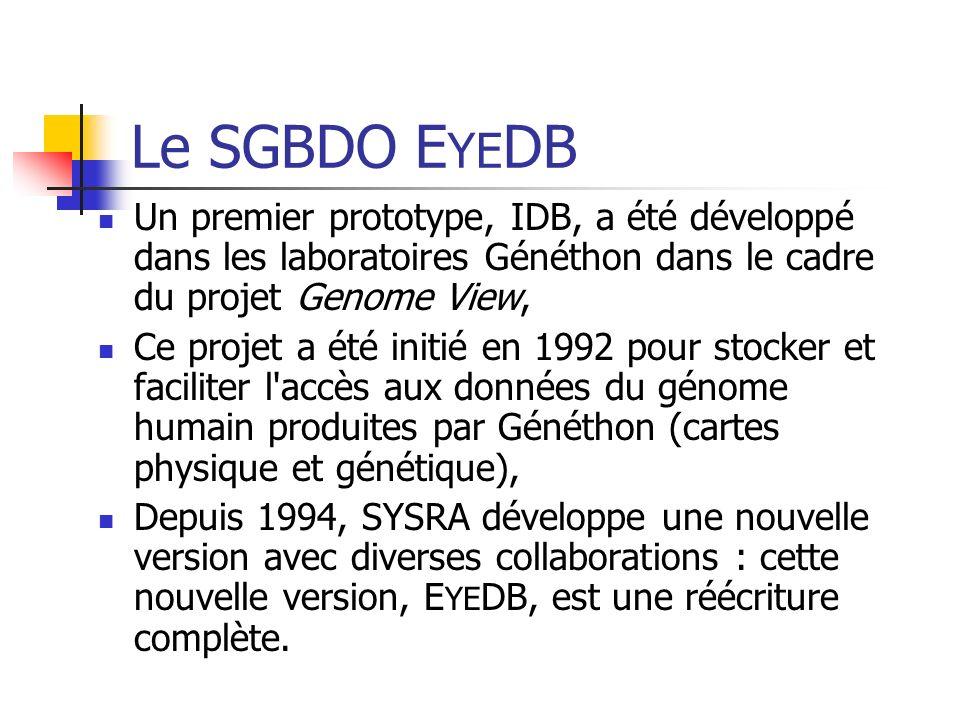 Le SGBDO E YE DB Un premier prototype, IDB, a été développé dans les laboratoires Généthon dans le cadre du projet Genome View, Ce projet a été initié en 1992 pour stocker et faciliter l accès aux données du génome humain produites par Généthon (cartes physique et génétique), Depuis 1994, SYSRA développe une nouvelle version avec diverses collaborations : cette nouvelle version, E YE DB, est une réécriture complète.