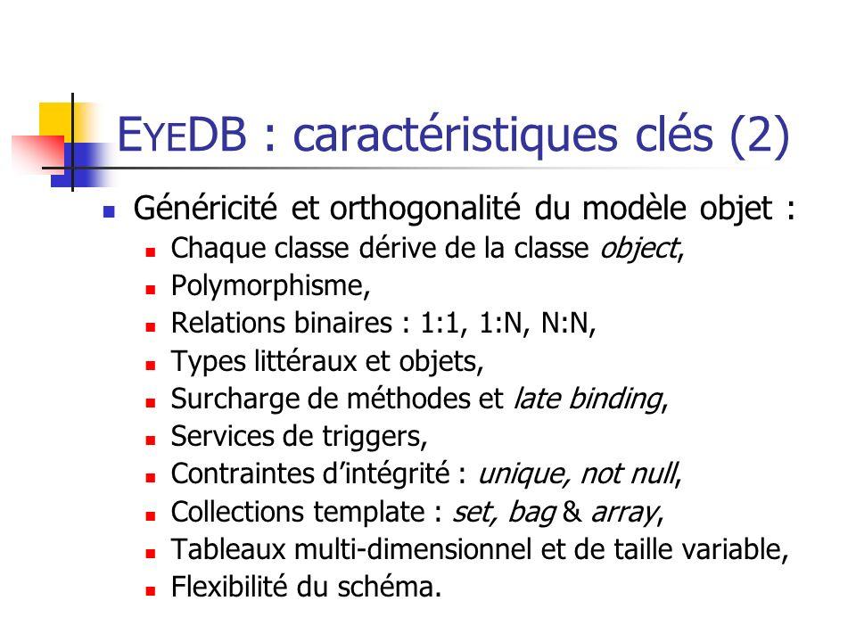 E YE DB : caractéristiques clés (2) Généricité et orthogonalité du modèle objet : Chaque classe dérive de la classe object, Polymorphisme, Relations binaires : 1:1, 1:N, N:N, Types littéraux et objets, Surcharge de méthodes et late binding, Services de triggers, Contraintes dintégrité : unique, not null, Collections template : set, bag & array, Tableaux multi-dimensionnel et de taille variable, Flexibilité du schéma.