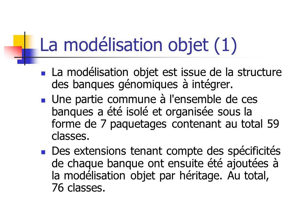 La modélisation objet (1) La modélisation objet est issue de la structure des banques génomiques à intégrer.