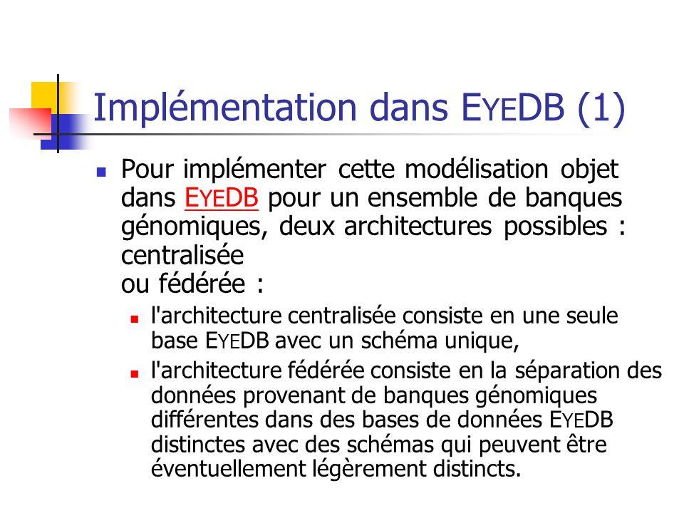 Implémentation dans E YE DB (1) Pour implémenter cette modélisation objet dans E YE DB pour un ensemble de banques génomiques, deux architectures possibles : centralisée ou fédérée :E YE DB l architecture centralisée consiste en une seule base E YE DB avec un schéma unique, l architecture fédérée consiste en la séparation des données provenant de banques génomiques différentes dans des bases de données E YE DB distinctes avec des schémas qui peuvent être éventuellement légèrement distincts.