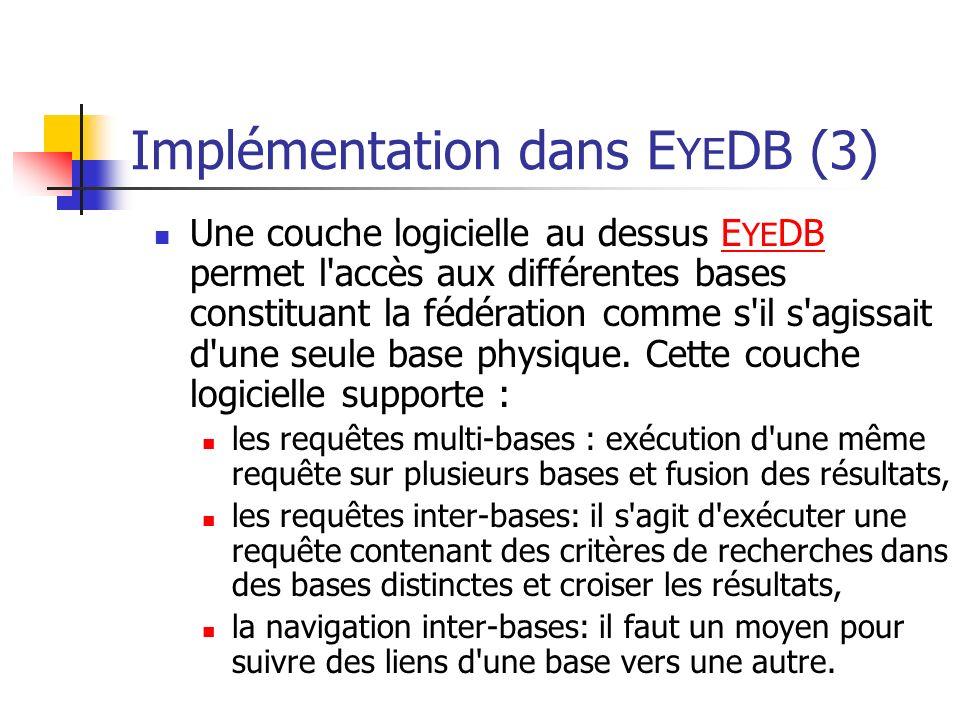 Implémentation dans E YE DB (3) Une couche logicielle au dessus E YE DB permet l accès aux différentes bases constituant la fédération comme s il s agissait d une seule base physique.