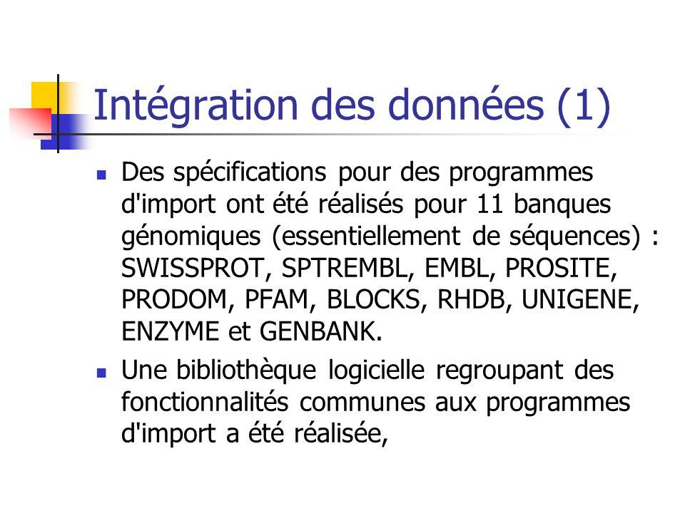 Intégration des données (1) Des spécifications pour des programmes d import ont été réalisés pour 11 banques génomiques (essentiellement de séquences) : SWISSPROT, SPTREMBL, EMBL, PROSITE, PRODOM, PFAM, BLOCKS, RHDB, UNIGENE, ENZYME et GENBANK.