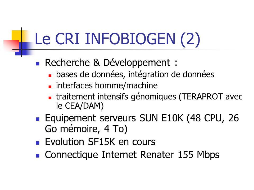 Le CRI INFOBIOGEN (2) Recherche & Développement : bases de données, intégration de données interfaces homme/machine traitement intensifs génomiques (TERAPROT avec le CEA/DAM) Equipement serveurs SUN E10K (48 CPU, 26 Go mémoire, 4 To) Evolution SF15K en cours Connectique Internet Renater 155 Mbps