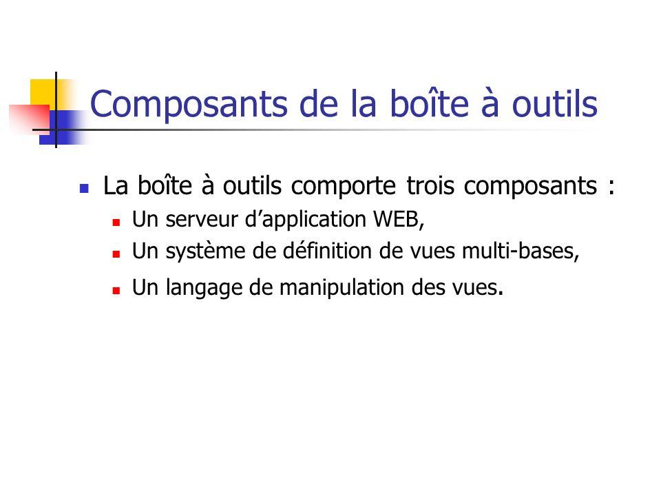 Composants de la boîte à outils La boîte à outils comporte trois composants : Un serveur dapplication WEB, Un système de définition de vues multi-bases, Un langage de manipulation des vues.