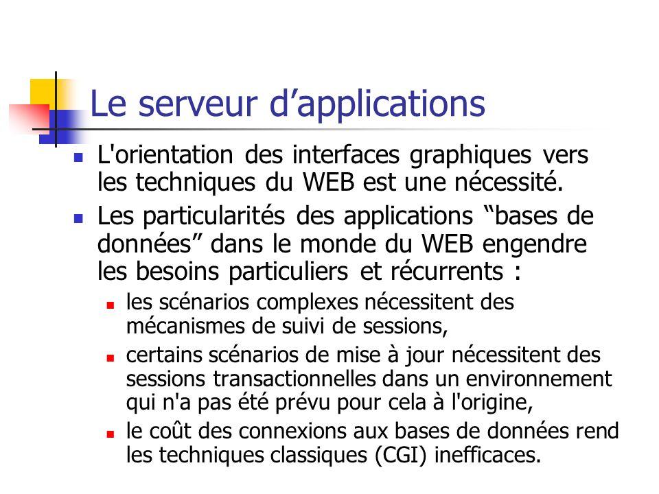 Le serveur dapplications L orientation des interfaces graphiques vers les techniques du WEB est une nécessité.