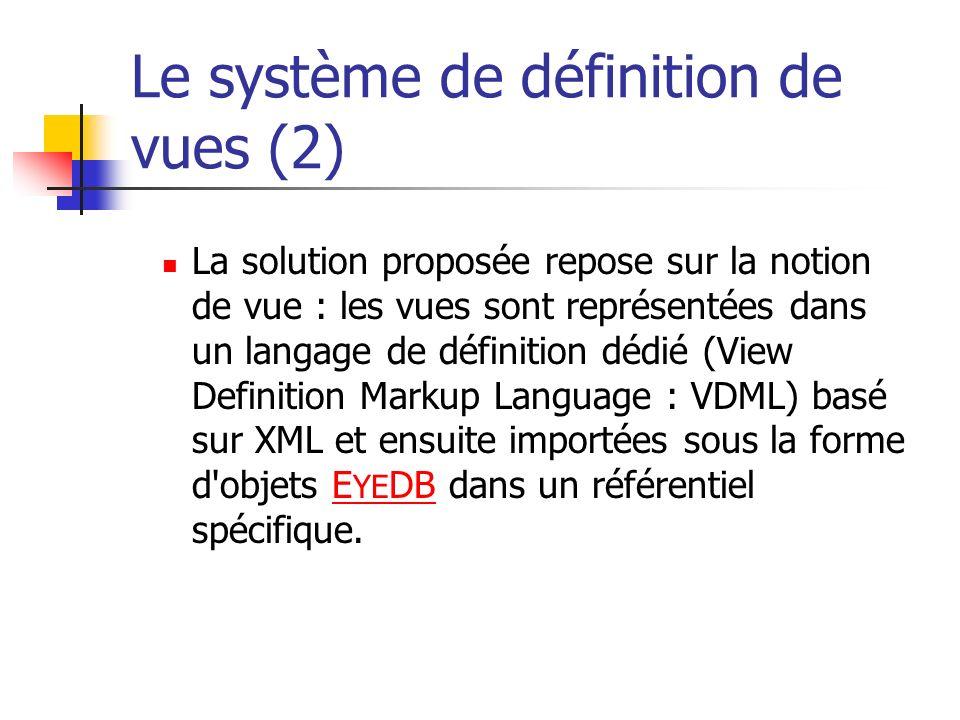 Le système de définition de vues (2) La solution proposée repose sur la notion de vue : les vues sont représentées dans un langage de définition dédié (View Definition Markup Language : VDML) basé sur XML et ensuite importées sous la forme d objets E YE DB dans un référentiel spécifique.E YE DB