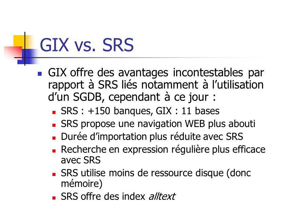 GIX vs.