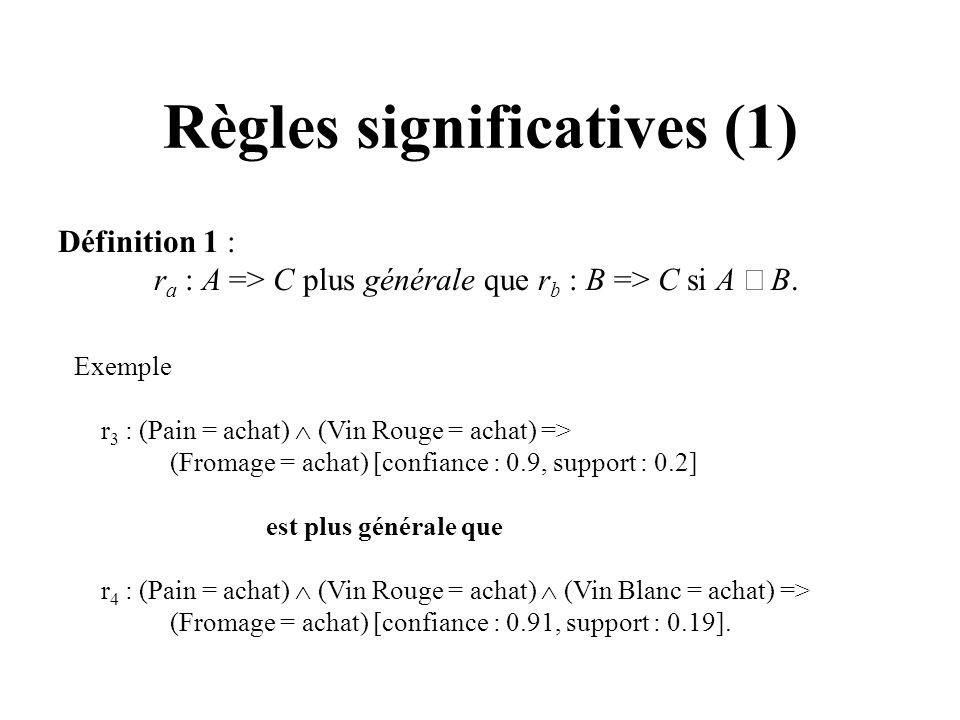 Règles significatives (1) Définition 1 : r a : A => C plus générale que r b : B => C si A B. Exemple r 3 : (Pain = achat) (Vin Rouge = achat) => (From
